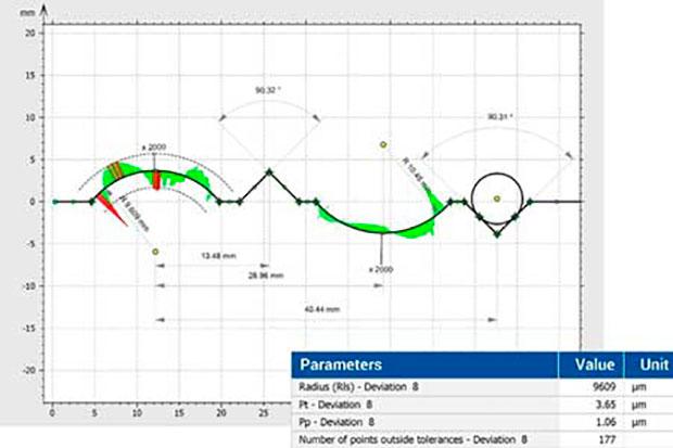 analisis-de-contorno-avanzado-con-rugosimetro-mitutoyo