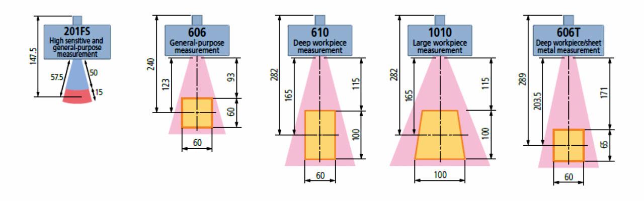 especificaciones-tecnicas-escaner-laser-2