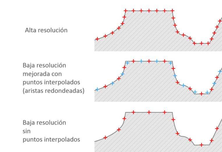puntos-interpolados-escaner-3d